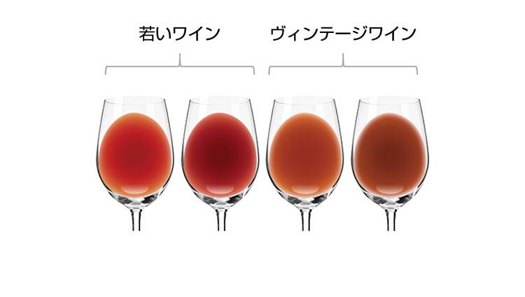 赤ワインの色の変化