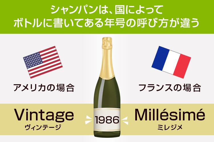 シャンパンの年号の呼び方