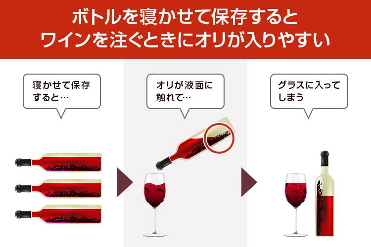 ボトルを寝かせて保存するとワインを注ぐときにオリが入りやすい