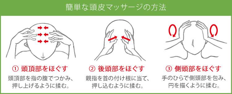 くせ毛予防としてオススメの簡単な頭皮マッサージ。頭頂部・後頭部・側頭部をほぐして健康な頭皮へ。