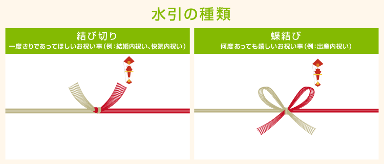 内祝いのパターンによって「蝶結び」か「結び切り」を選ぶ