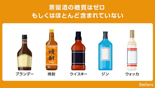 蒸留酒は糖質ゼロもしくはほとんど含まれていない
